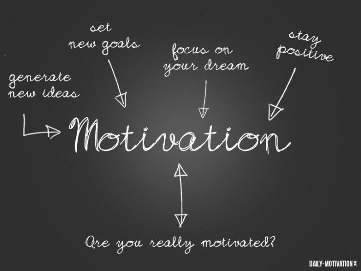 Motivation-arrows
